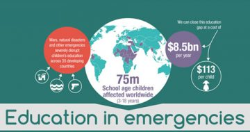 Diploma-In-Education-In-Emergencies