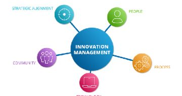 Diploma-in-Innovations-Management